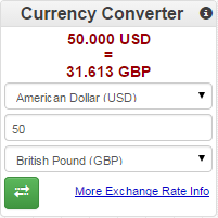 Forex pk currency rates